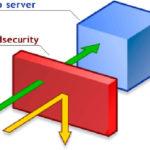 ModSecurity log không có thông tin log mới