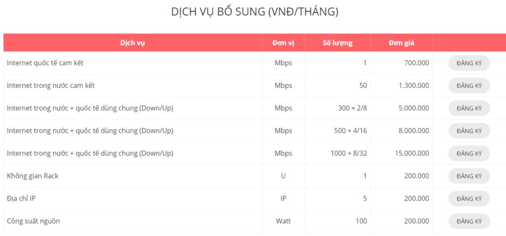 Tăng công suất nguồn tại chỗ đặt Server ODS mức phí có cao không?