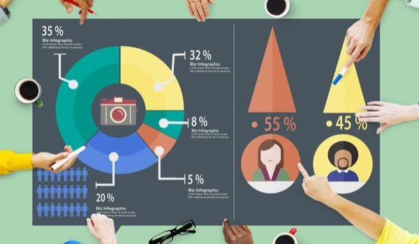 Thông tin khách hàng là yếu tố quan trọng giúp bạn tư vấn đúng điểm họ cần