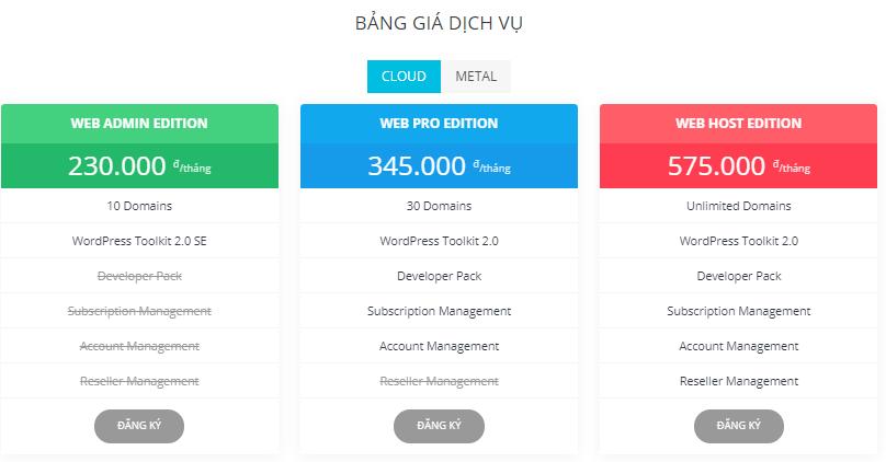 Bảng giá phần mềm quản trị web Hosting tại ODS