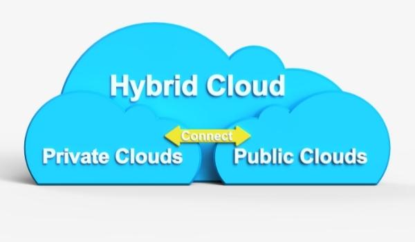 Sự khác nhau giữa Hybrid cloud và private cloud